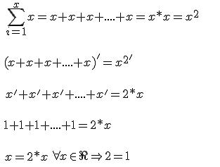Der Beweis 1 = 2